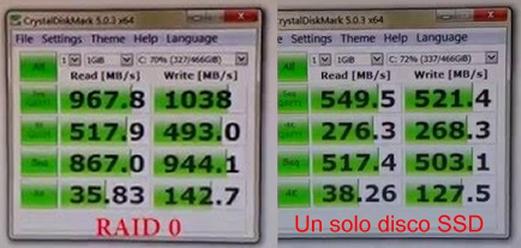 diferencia velocidad raid0 vs un solo disco ssd